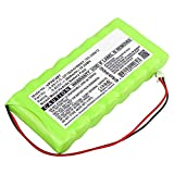 subtel® Batería Premium Compatible con Visonic Powermax Pro, 0-9912-G 2000mAh bateria Repuesto Pila