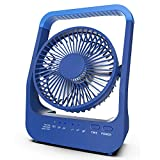 SLENPET 20000mAh Rechargeable Battery Operated Fan, Portable USB Port Power Supply, Timer Off Quiet Desk Fan, 200 Hours Working Time, 350°Rotation Table Fan for Bedroom, Office, Camping