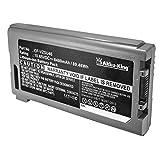 Akku kompatibel mit Panasonic Toughbook CF-30, CF-31, CF-53 - ersetzt CF-VZSU46 - Li-Ion (12 Zellen) 8400mAh 10.65V - grau