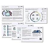 Scrum Basics - Knowhow Karten - Deutsche Version