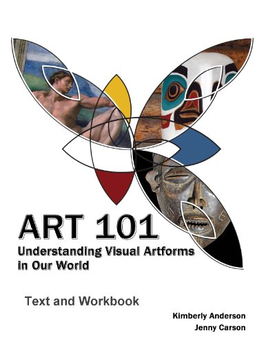Art 101: Understanding Visual Images in Our World