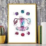 N/A Cuadro en Lienzo Pintura Decorativa Mujer Sistema reproductivo útero...