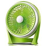 Ventilatoren MEIDUO Kühlen 7-Zoll-Lüfter USB leise für Kinderwagen, Krippe, Laufband, Büro,...