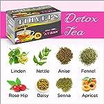 Detox products Natural Slimming & Detox Tea