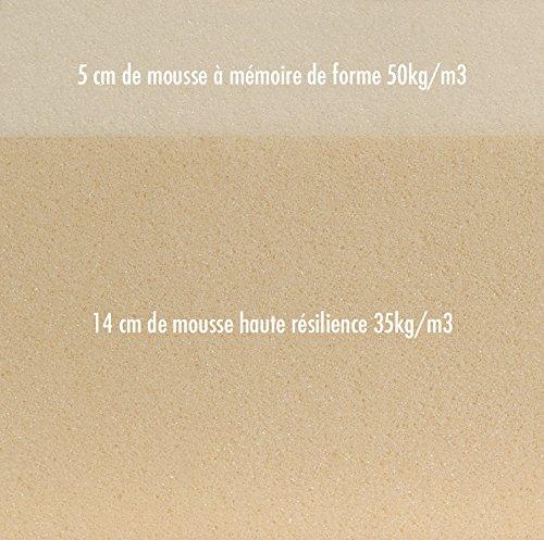 Confort + Matelas à mémoire de Forme Stardust 80x200 cm