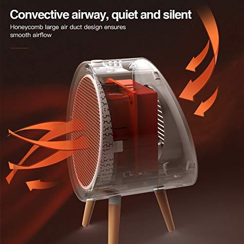 SMSJ Space Heater, M, White
