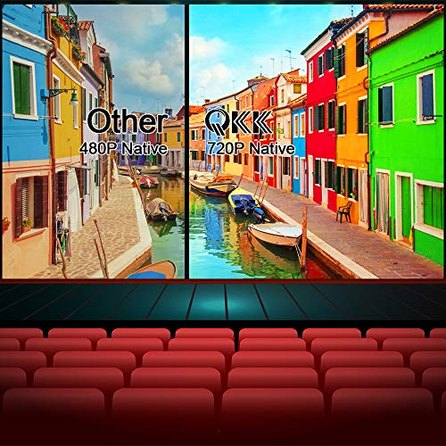 QKK AK-81 Projector With Projection Screen, 6000 Lumen Mini Projector 1080P Full HD Supported, HD Native 720P Video Projector Compatible with TV Stick Smartphone HDMI SD USB, Home Theater Projector.