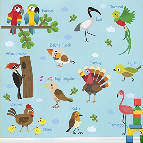 Mddjj Bos Vogels Parrot Ibis Quetzal Chick specht Turkije Muurstickers voor Kwekerij Kinderkamer Decoratie PVC Home Mural DIY Decal Woonkamer Decor Kids Room