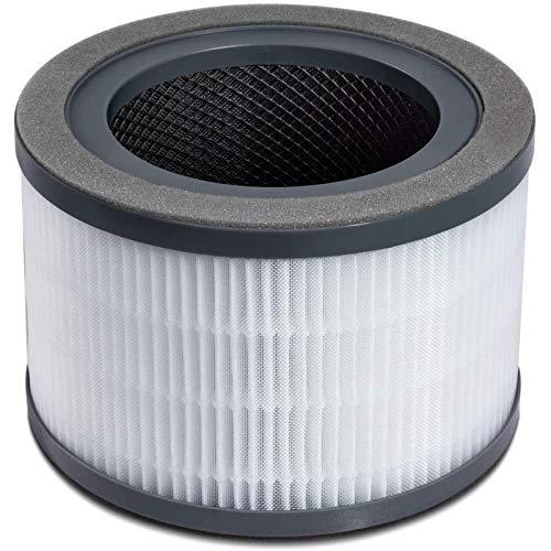 LEVOIT Vista 200 Filtro de Repuesto para Purificador de Aire, Prefiltro de Nylon 3-en-1, Filtro HEPA Auténtico, Filtro de Carbón Activado de Alta Eficiencia, Vista 200-RF