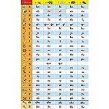 Really Good Stuff El Silabario (Spanish Syllable Chart)