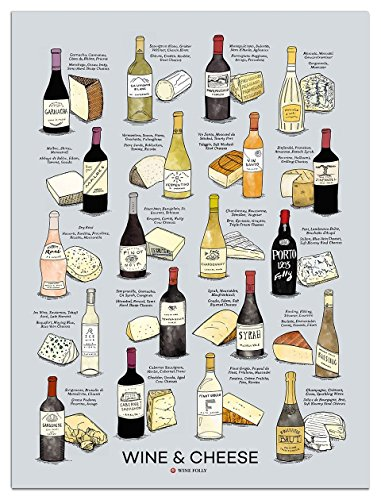 different types of wine poster - 1