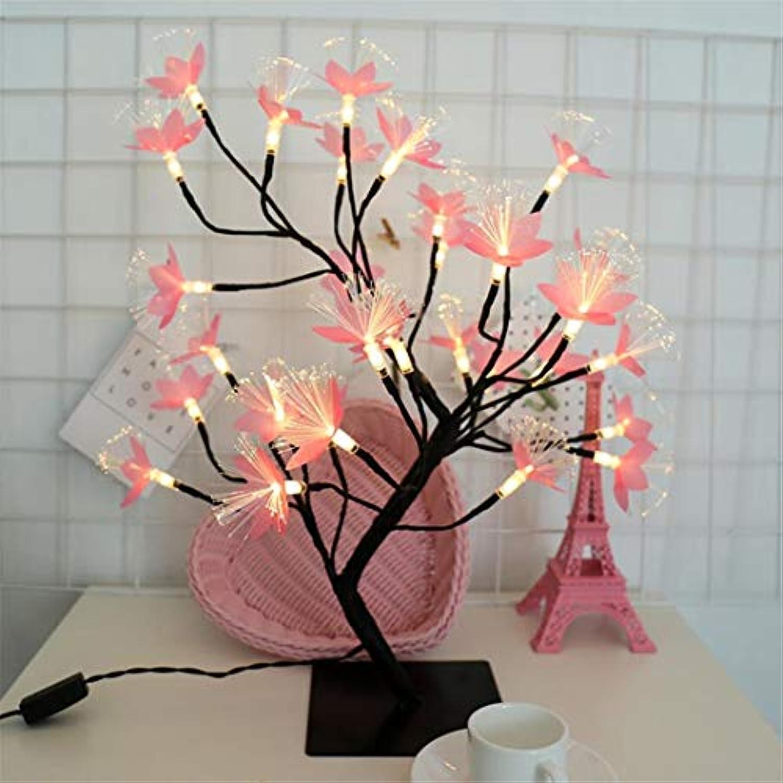 Nachtlicht Geburtstagsgeschenklicht Der Kreativen Nachtlichtmdchenherzraumdekoration Plug-In Der Nachttischlampe Geben Geschenke