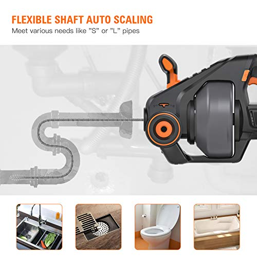 Drain Auger, TACKLIFE Drain Snake 25Ft Automatic Cordless Drain Clog Remover, Replaceable Flexible Shaft and Battery, Best Thanksgiving Gift, 20Volt MAX Li-Ion, Ideal Drain Snake Power Tool - HGDDC1A