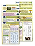 """This Cannabis and CBD chart series contains 8 quick reference guides in one convenient bundle. The series consists of all of our best selling cannabis and medical marijuana in one value-priced bundle. Each chart is laminated, 4-page, 8.5"""" x 11"""". You ..."""