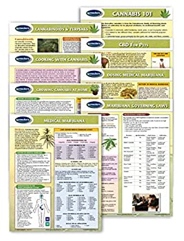 CBD Educational Charts - 8 Chart Quick Reference Guide Bundle - Cannabinoid Educational Series by Permacharts