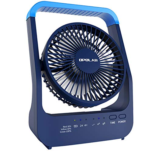 OPOLAR NEW 20000mAh Rechargeable Battery Operated Desk Fan, Camping Fan for Tents, 200H Portable Long Last USB Fan for Hurricane Season, 2/4 hours Timer, 3 Speed, 350°Rotation
