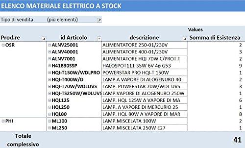 1000 PEZZI stock materiale elettrico marca Osram - Philips LAMPADINE - NEON