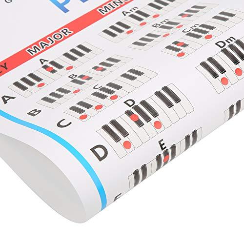 Piano Chords,...