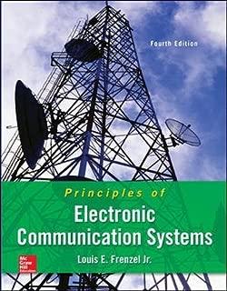 electronic communication systems inc
