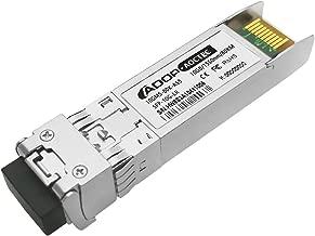 ADOP for Juniper EX-SFP-10GE-ZR, 10Gb/s SFP+ Transceiver Module, SMF, 1550nm, 80km