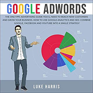 Google AdWords cover art