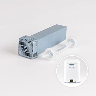SoClean 2 Cartridge Filter Kit - Authentic Manufacturer Produced and Tested - Protects SoClean 2 Product Warranty
