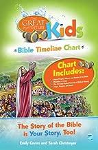 Great Adventure Kids Bible Timeline Chart