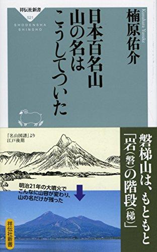 日本百名山 山の名はこうしてついた (祥伝社新書)
