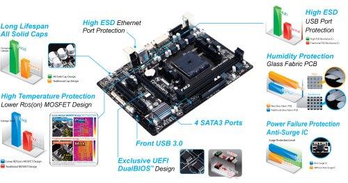 Gigabyte GA-F2A78M-DS2 Mainboard Sockel FM2+ (Micro ATX AMD A78, DDR3 Speicher, USB 3.0, USB 2.0)