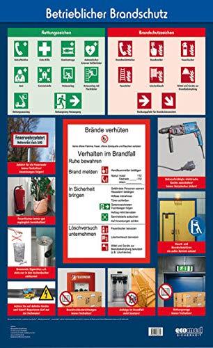 Wandtafel Betrieblicher Brandschutz