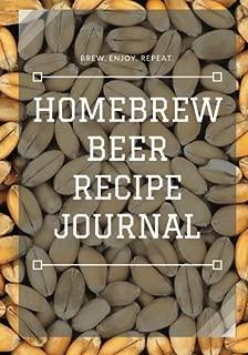 Best homebrew journal template Reviews