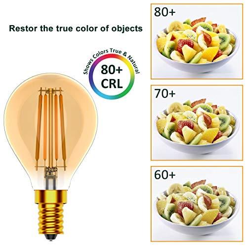 Ziefgn Bombillas LED