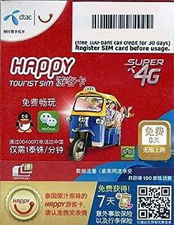 Thailand 3G/4G Prepaid Data Sim card/【UNLIMITED Data 8 Days】