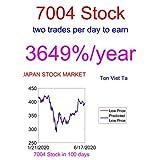 Price-Forecasting Models for Hitachi Zosen Corp 7004 Stock (Nikkei 225 Components) (English Edition)