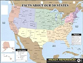 Facts About Our 50 States Ready Reference