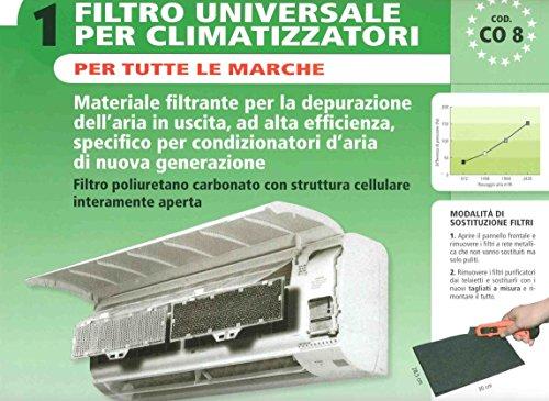 Elettrocasa CO 8 Houseware filter - Accesorio para chimenea (Houseware filter, Negro, Universal)
