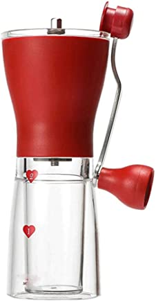 NJYDQ Pour Over Coffee Maker, Borosilicate Carafe and Reusable Permanent Filter Manual (Color : Red)