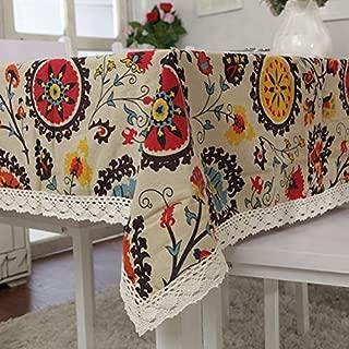 Best vintage swedish textiles Reviews