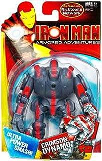 Iron Man Armored Adventures Animated Action Figure Crimson Dynamo