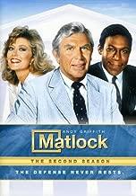 Best matlock season 1 dvd Reviews
