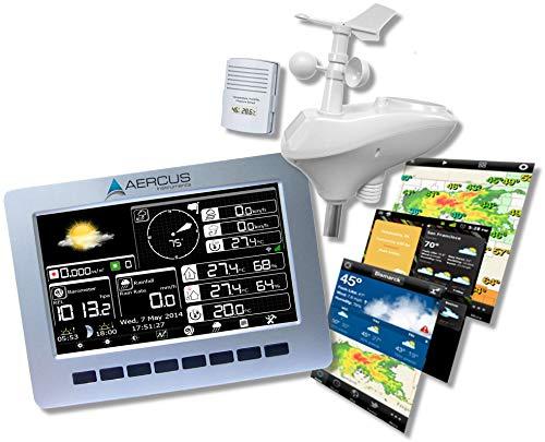 Estación meteorológica inalámbrica WeatherRanger con wifi y publicación en internet en tiempo real