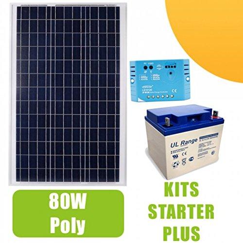 Set zonnepaneel 80 W poly12 V met regelaar 10 A en accu