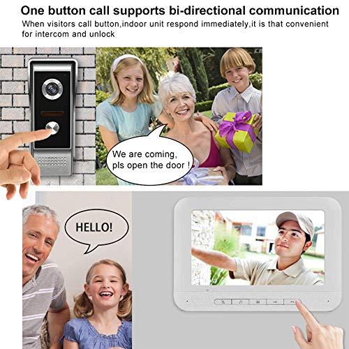 WOLILIWO Interfonos