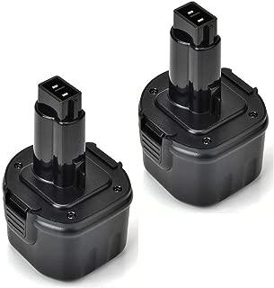 Upgraded 3600mAh Replace for Dewalt 9.6V Battery DW9061 DW9062 DE9036 DE9062 DW9614 Cordless Power Tool 2 Pack