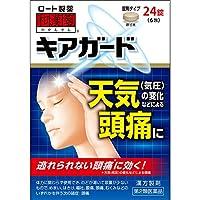 【第2類医薬品】和漢箋キアガード(頭痛マッサージ)