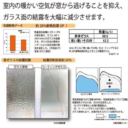 翠光トップライン『窓用省エネスプレー寒い暑いその時』