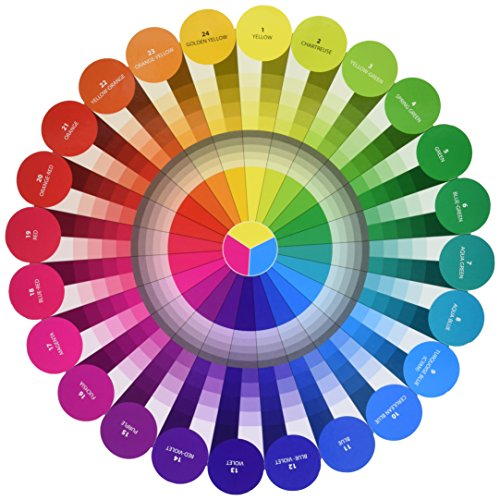 C&T PUBLISHING Notions Essential Color Wheel Companion