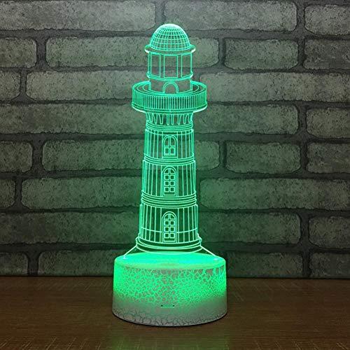 Wallfia Illusionslampe Neuheit Eishockeykufen Eis SHOES 3D-LED-Lampe Nachtlicht ändert Multicolor Acryl Sport Boy Raumdekor Spielzeug Kinder Geschenk