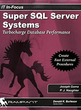 Super SQL Server Systems: Turbocharge Database Performance with C++ External Procedures (It In-focus)