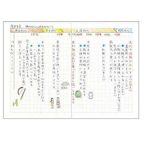 ショウワノート学習帳水平開きノート5mm方眼5色セットB5098900M03